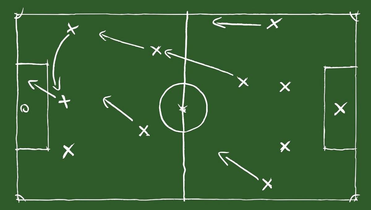Chiến thuật bóng đá thường dùng nhất hiện nay